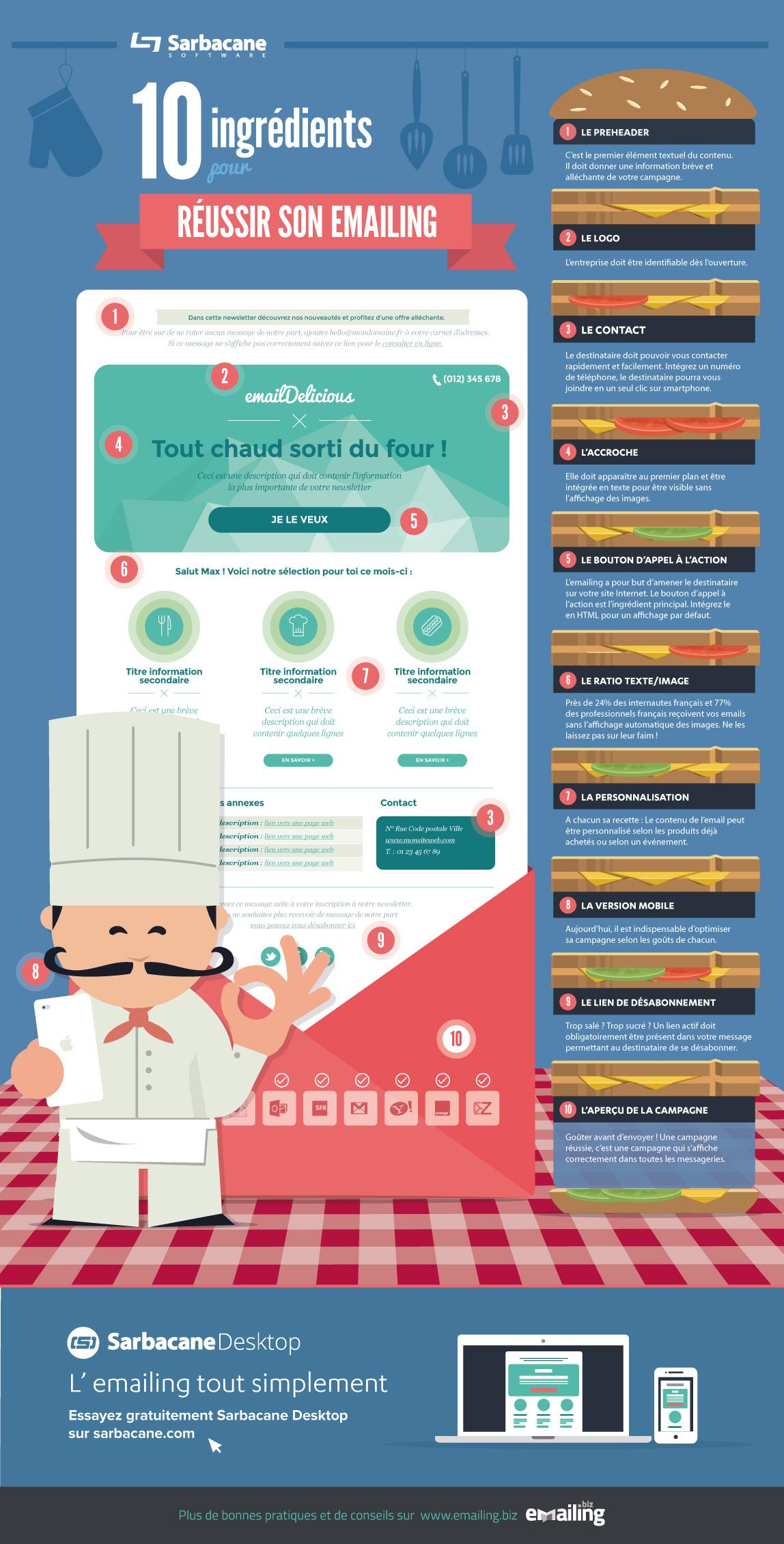 Infographie_10Ingredients