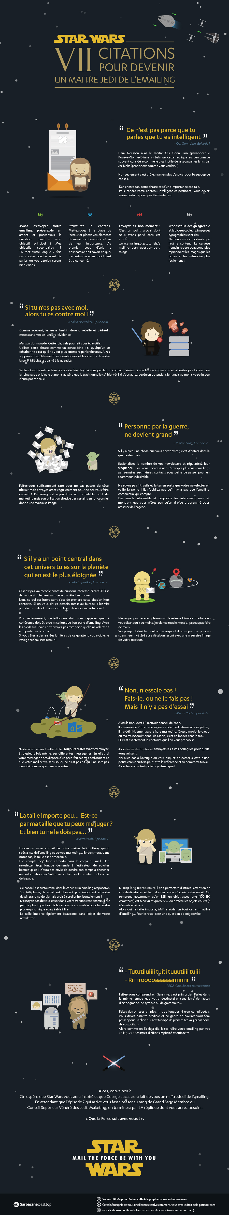 infographie star wars