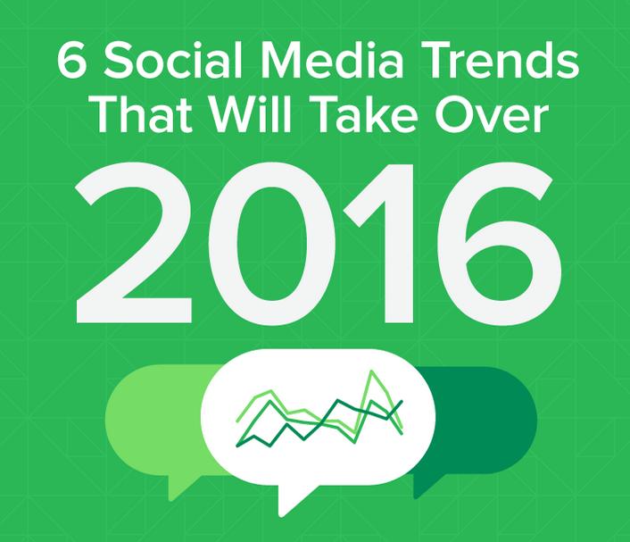 6 Tendances Social Media pour 2016