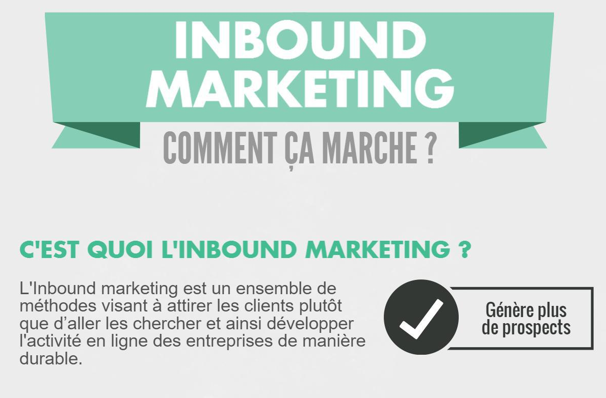 Inbound marketing comment ca marche