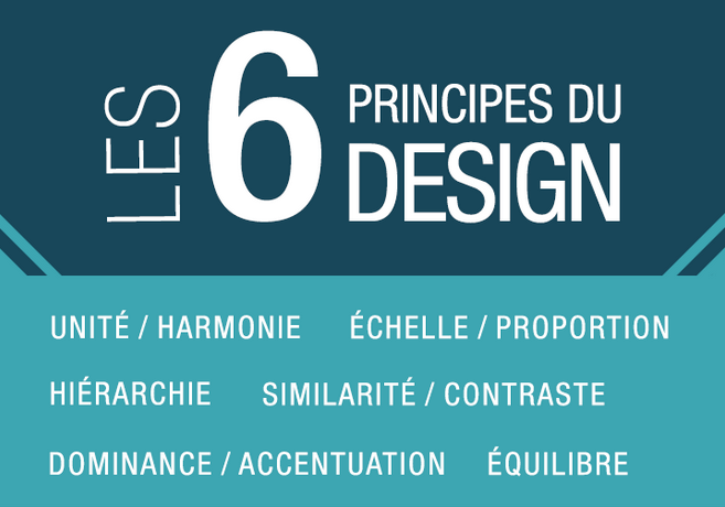 Les 6 Principes du Design