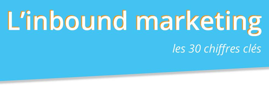 Les chiffres clés de l'Inbound Marketing