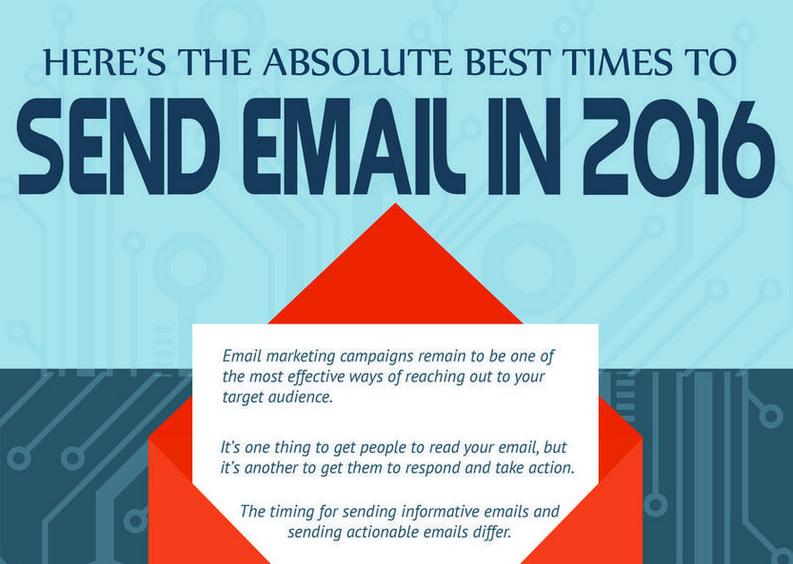 Les meilleurs moments pour envoyer vos emails en 2016