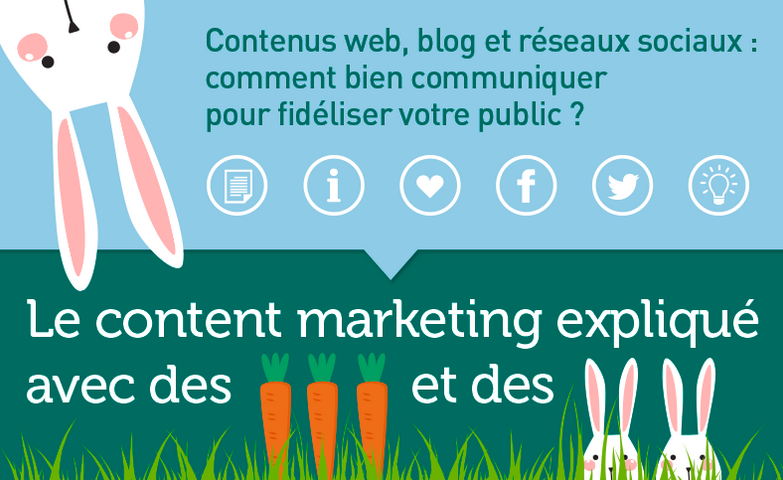 content marketing lapins